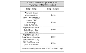 Shop New Weaver Scope Rings Extra High 30mm Clearance