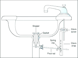 replace moen bathroom faucet faucet leak repair bathroom faucet leak repair replace moen shower faucet handle