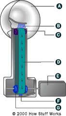 van der graaf generator how it works the generator van de graaff generators howstuffworks