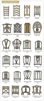 brilliant extraordinary types dining chairs ideas ning chairs remarkable dining room chair styles decor