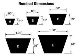 Goodyear Belt Tension Chart V Belts