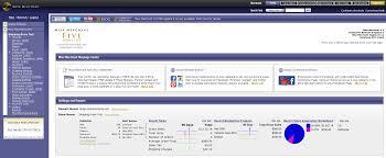 Miva Merchant Web Design Miva Makar Bwong Co