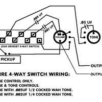 esquire wiring diagram single pu esquire wiring diagram esquire image wiring diagram eldred esquire wiring pictures images photos photobucket on esquire