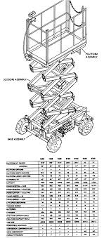 jlg scissor lift wiring diagram solidfonts construction equipment parts jlg from gciron jlg scissor lift wiring diagram nilza net