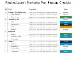 Sample Marketing Plan Powerpoint Product Launch Marketing Plan Strategy Checklist Sample Of