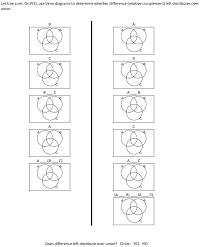 A Union B Complement Venn Diagram Solved Let S Be A Set On P S Use Venn Diagrams To Dete