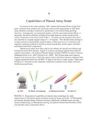 Phased Array Radars 4 Capabilities Of Phased Array Radar Evaluation Of The