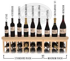 Wine rack plans measurements Genopharm Wine Racks America Bottle Size Chart Wine Racks America Wine Racks America The Wra Advantage