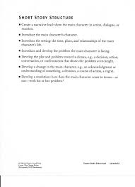creative writing by students english degree