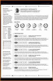 Best Cv Templates Free Free Minimal Resume Cv Template Jpg Saint