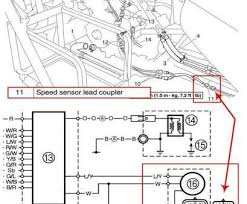 wiring diagram for yamaha rhino wiring diagram used 15 brilliant yamaha rhino starter wiring diagram galleries type wiring diagram for yamaha rhino