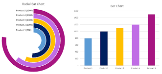 Excel Radial Bar Chart Create Radial Bar Chart In Excel Step By Step Tutorial