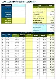 excel amortization templates amortization table in excel loan amortization calculator schedule