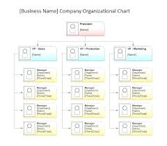 Company Organizational Template Online Charts Collection