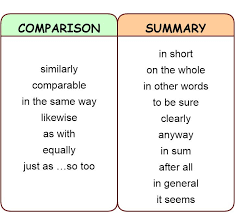 Best     English grammar ideas on Pinterest   Tenses english     Pinterest     Other Ways to Say Common Things  Improving Student Vocabulary   Write  or Wrong   A collection of resources for writers    Pinterest   Students   School