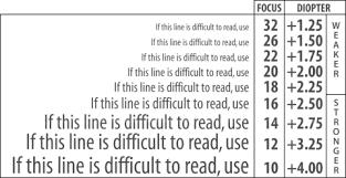 Eye Side Test Chart Cool Reading Glasses For Men Women
