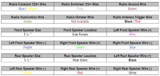 camry radio wiring diagram on stereo wiring diagram 1997 toyota Toyota Camry Electrical Wiring Diagram 97 toyota camry speaker wiring diagram 1997 toyota camry stereo rh parsplus co