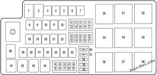 ford fusion 2010 2012 < fuse box diagram fuse box diagram engine compartment