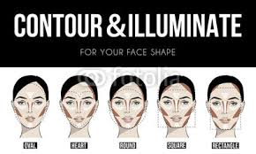 contouring illuminate makeup for diffe types of woman s face vector set of diffe