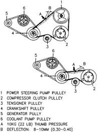 2000 chevy metro belt diagram diy enthusiasts wiring diagrams \u2022 Geo Metro 1.0 Parts Diagram at 1997 Geo Metro Ac Wiring Diagram
