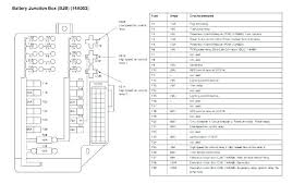 fuse box diagram for 2009 dodge ram 1500 door enthusiasts wiring full size of fuse box diagram 2009 dodge ram 1500 location schematics wiring diagrams o rogue