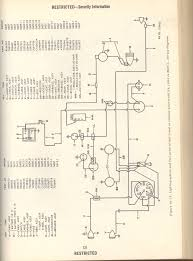 studebaker wiring diagrams wiring diagrams for studebaker cars m29 m29c cargo carrier and amphibian weasel late lighting and fuel