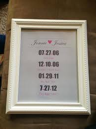 first year wedding anniversary gift ideas for her unique 1 gifts pas idea wedding ideas what is anniversary symbol year