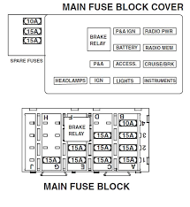 fuse panel diagram for 2005 electra glide harley davidson forums Harley-Davidson Sportster 1200 at 2007 Harley Sportster Fuse Box