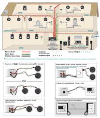 home audio wiring diagram 2008 chevy impala wiring diagram Smart Home Wiring Diagram home theater speaker wiring diagram with home audio speaker wiring home theater speaker wiring diagram with home audio speaker wiring tower 4 ohm diagram smart home wiring diagram