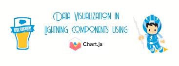 Data Visualization Using Chart Js In Salesforce Lightning