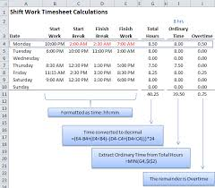 Excel Overtime Formula Excel Time Calculation Tricks My Online Training Hub