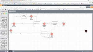 Business Process Flow On Lucid Chart Long