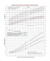 Newborn Growth Chart Newborn Baby Weight Chart 9 Growth Templates Free Sample