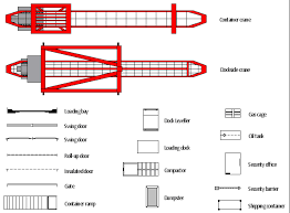 shipping and receiving symbols swing door shipping container security office security barrier