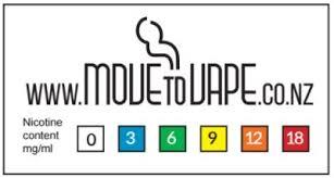 Vape Juice Nicotine Chart Nicotine E Liquid
