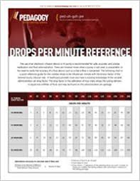 Drops Per Minute Chart Reference Chart Of Drops Per Minute Online Continuing