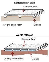 Concrete Bathroom Floors Osha Soil Classification Chart