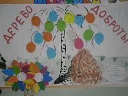Проект Неделя вежливости и доброты в средней группе детского  Проект Неделя вежливости и доброты в средней группе детского сада Публикации по теме