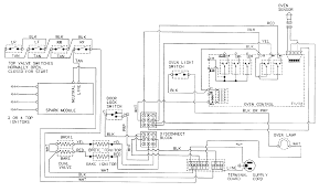 magic chef oven wiring diagram wiring diagram inside