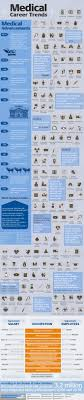 best job in the medical field 60 best healthcare infographics images on pinterest info