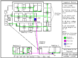 lan wiring diagram lan image wiring diagram wiring closet diagram wiring the new house for a home network on lan wiring diagram
