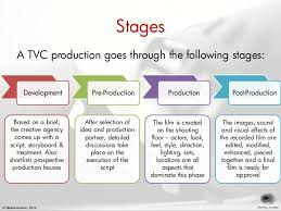 Film Production Audit An Intro
