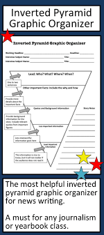 news article format journalism graphic organizers inverted pyramid graphic