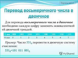 Презентация на тему Реферат и презентация на тему Системы  23 2 ная