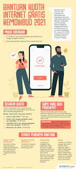 Tetapi pastikan kartu 3 yang anda miliki adalah kartu 3 aon atau kartu always on. Infografik Bantuan Kuota Internet Gratis Kemdikbud 2021