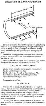 Hydraulic Cylinder Pressure Chart Pressure Rating Of Steel Cylinder Tubing Womack Machine