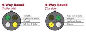 round 4 pin trailer diagram electrical work wiring diagram \u2022 4 way round trailer plug wiring diagram wiring diagram 4 way round trailer connector wiring pin diagram rh mspacman net 7 way
