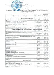 Стоимость обучения по программам подготовки квалифицированных  Стоимость обучения по программам подготовки квалифицированных рабочих и специалистов на 2015 2016 учебный год