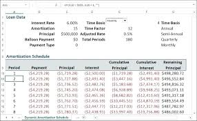 loan formulas amortization schedule formula excel excel loan amortization table