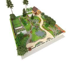 Vizterra Landscape Design Software Choosing The Best Landscape Design Software For Your